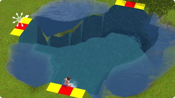 Wasserzugang mit Sim testen