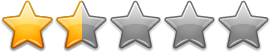 Sims 3 Resort – Bewertung: eineinhalb Sterne