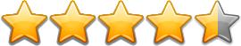 Sims 3 Resort – Bewertung: viereinhalb Sterne