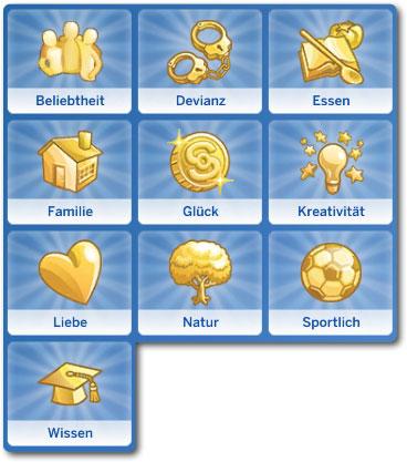 Bestreben nach Kategorien
