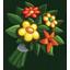 Die Sims 4 Errungenschaften: Interesse geerntet