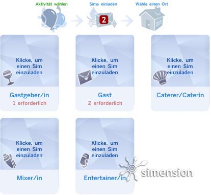Sims 4 Partys und Gesellschaftliche Ereignisse planen: Sims einladen