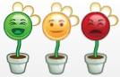 Die Sims 4 Pflanzenzufriedenheit bei der Fähigkeit Gartenarbeit