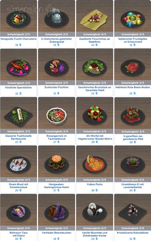 Experimentelle Speisen in Die Sims 4 Gaumenfreuden