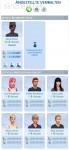 selbst erstellte Sims als Restaurant-Angestellte in Die Sims 4