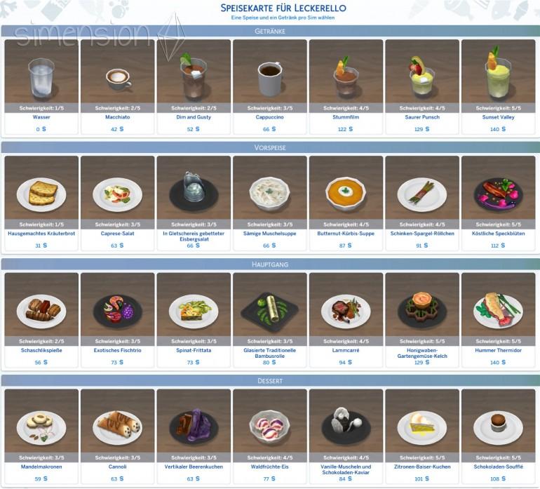 Die Sims 4 Speisekarte mit guter Auswahl