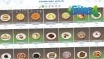 Die Sims 4 Restaurants – Speisekarte erstellen