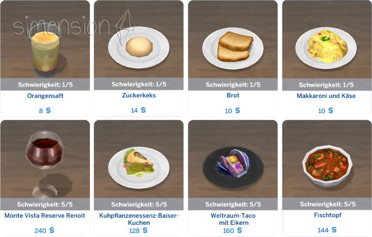 Preisvergleich für Gerichte der Die Sims 4 Restaurants