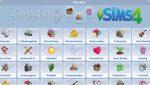 Die Sims 4 Grundstücksmerkmale
